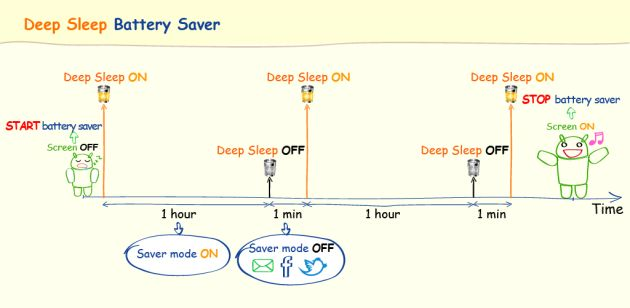 Deep_Sleep