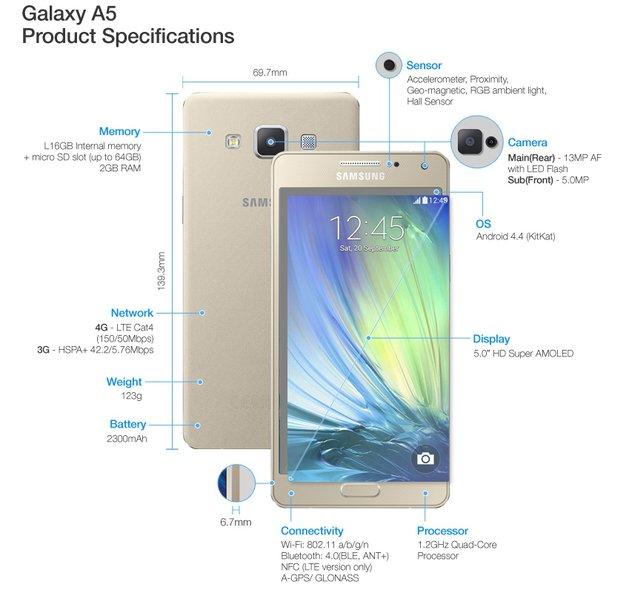 Specyfikacja Galaxy A5